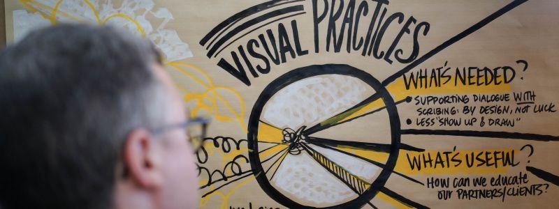 VISUAL PRACTICE WORKSHOP – ART OF HOSTING ATHINA